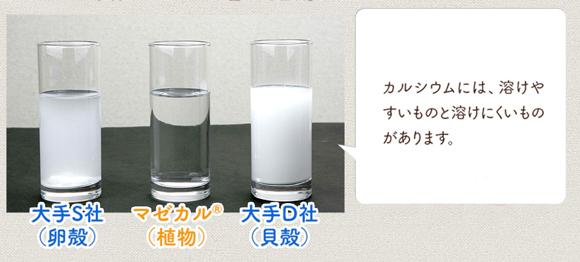 マゼカル溶解度