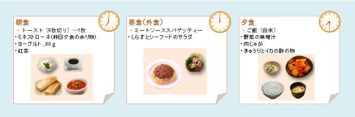 T子さん家1日の食事